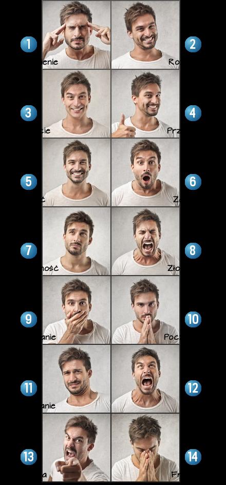 Emocje w wirusowym marketingu
