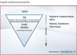 Zasada-odwroconej-piramidy