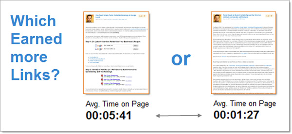 Which Earned More Links? - moz.com